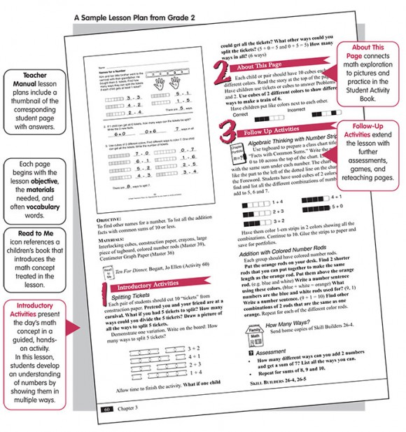 Primary Connections Sample Lesson Plan A
